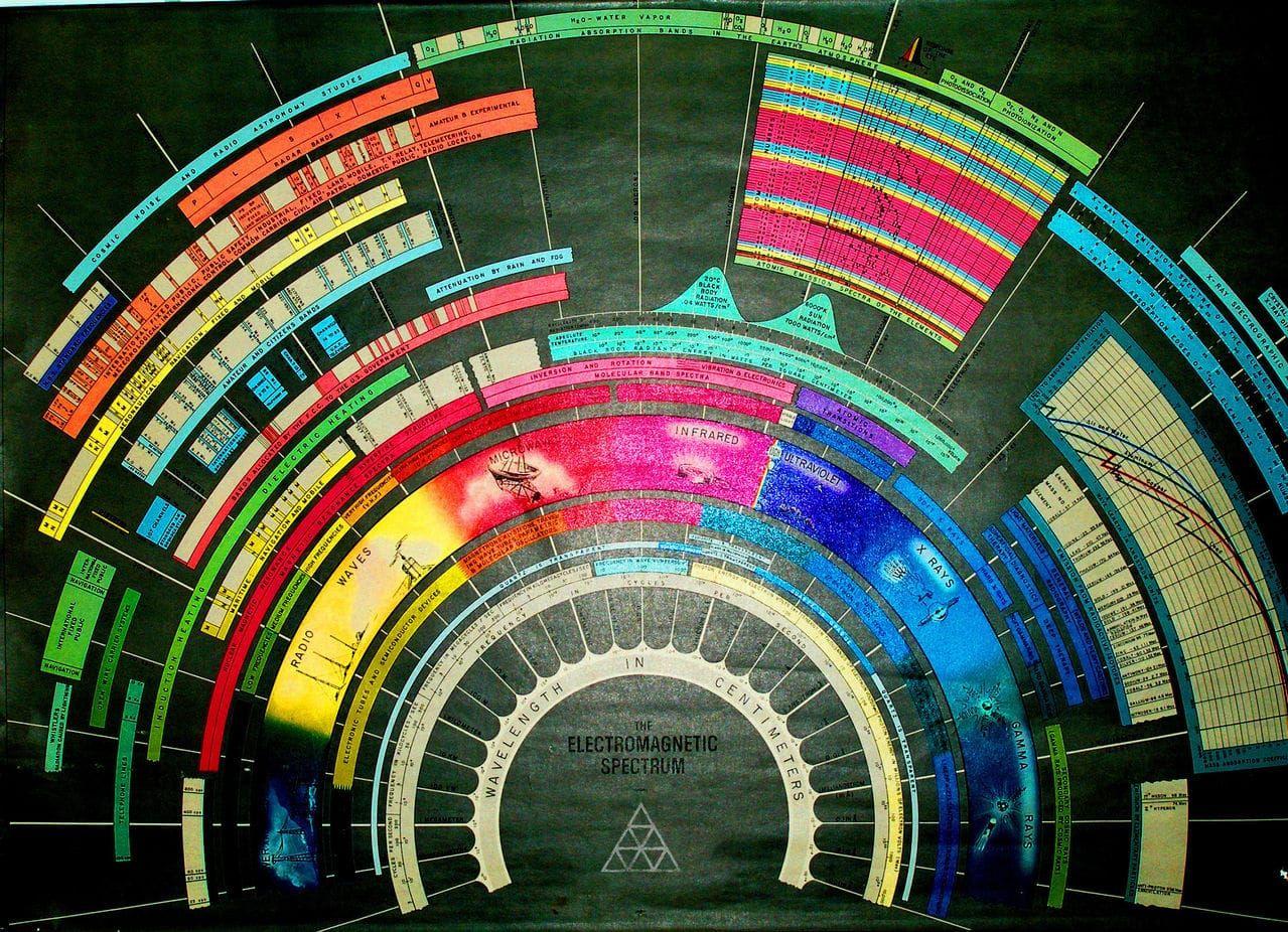 electromagnetic waves wallpaper wallpapers pinterest