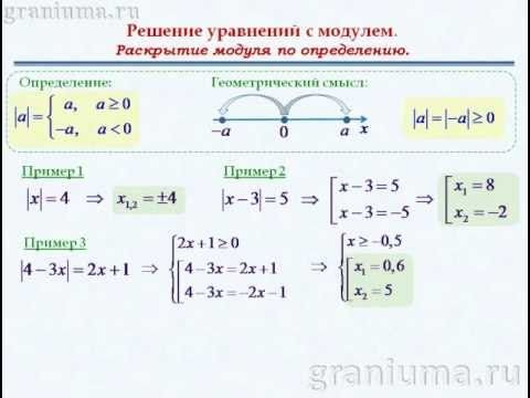 6 класс решение задач с модулем правила решения задачи 8 букв