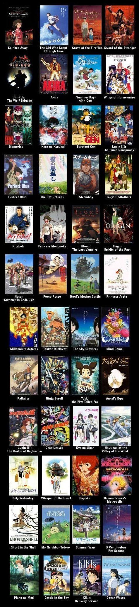 Anime Films Must see! Anime films, Otaku anime, Anime