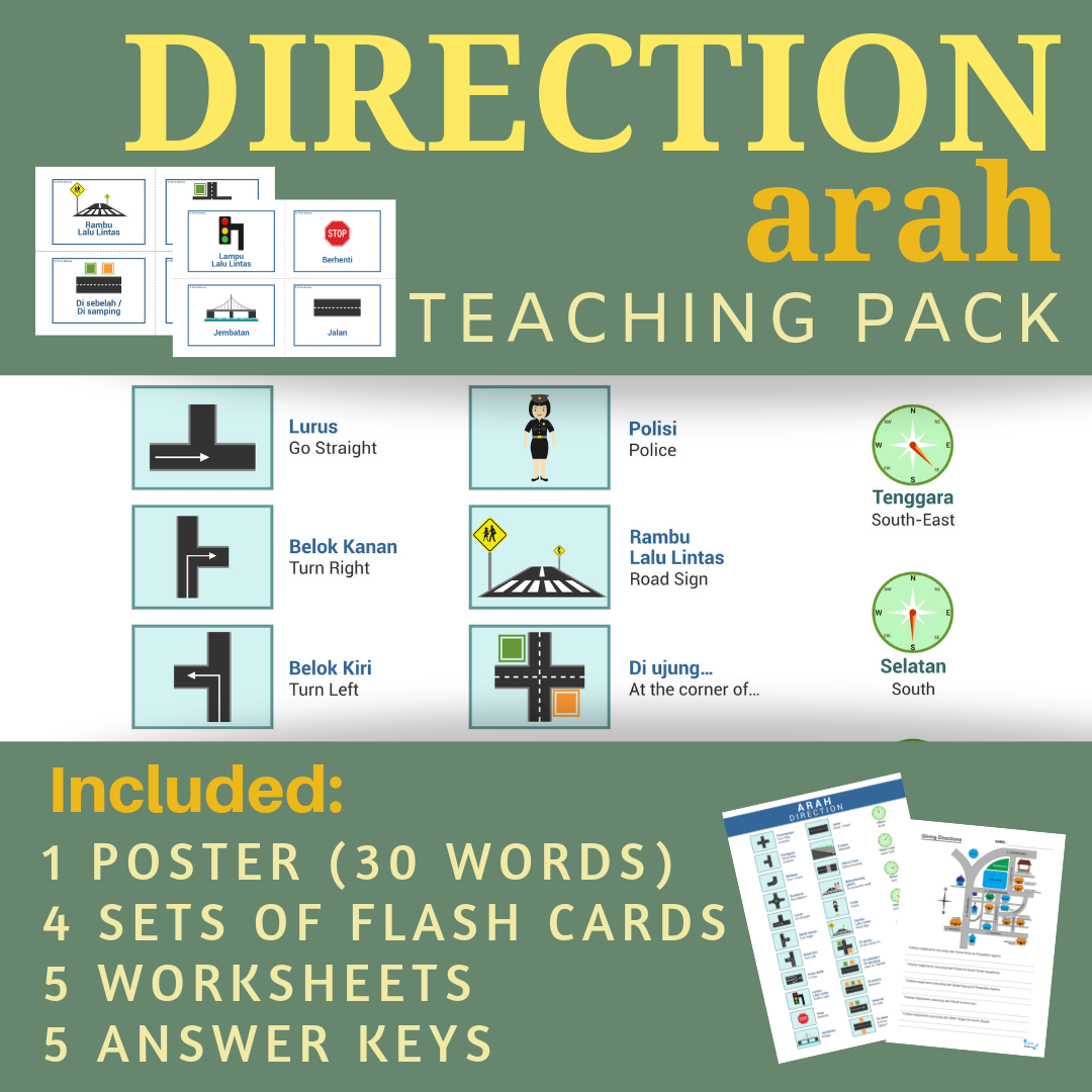 Indonesian Direction No Prep Packet Poster Flash Cards