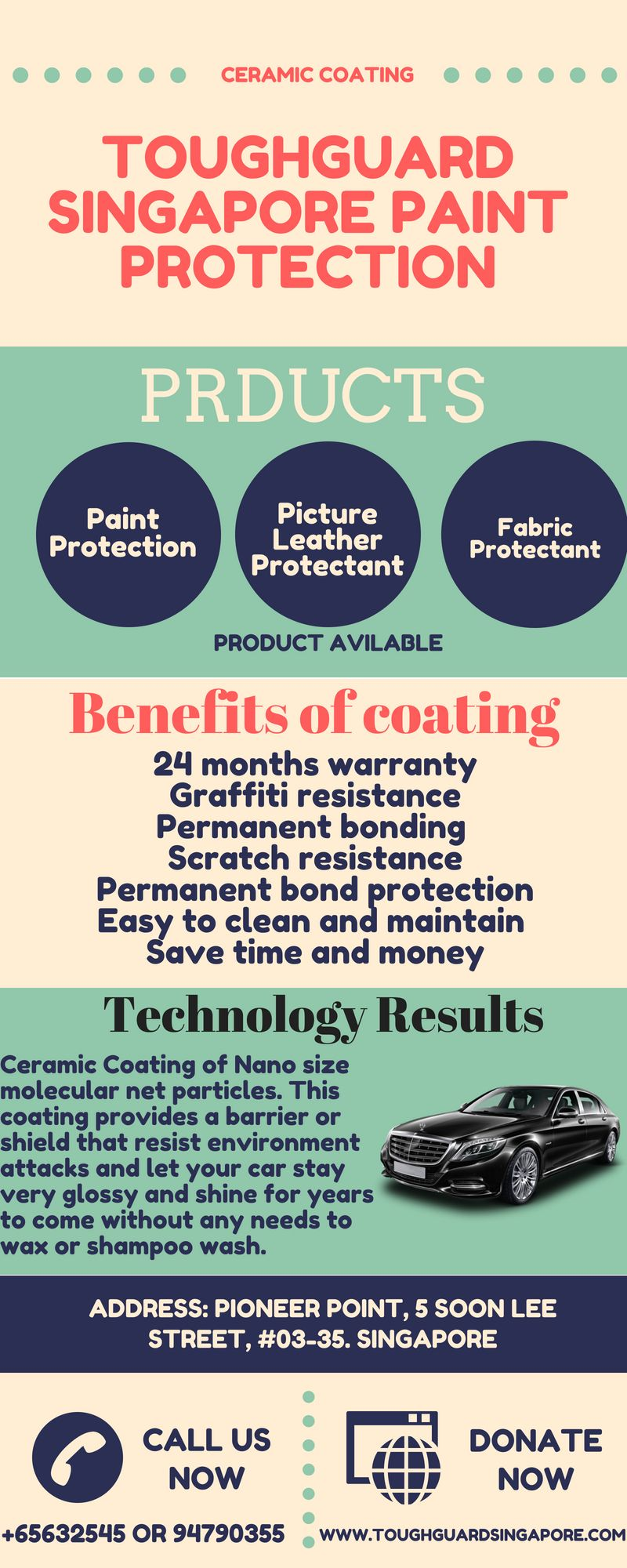 Toughguard is beating the other competing brands for ceramic coating