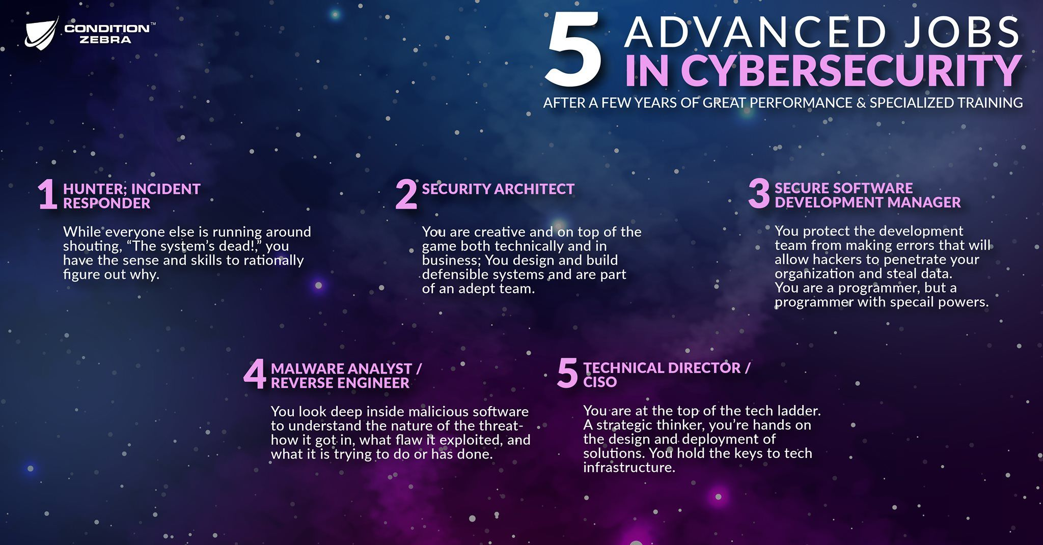 5 Advanced Jobs In Cyber Security Cyber Security Job Posting 1st Responders