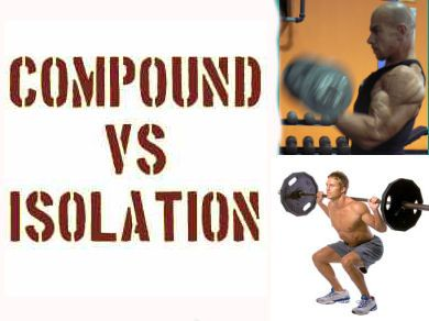 Examples Of Compound Exercises Are Squats With Barbell And
