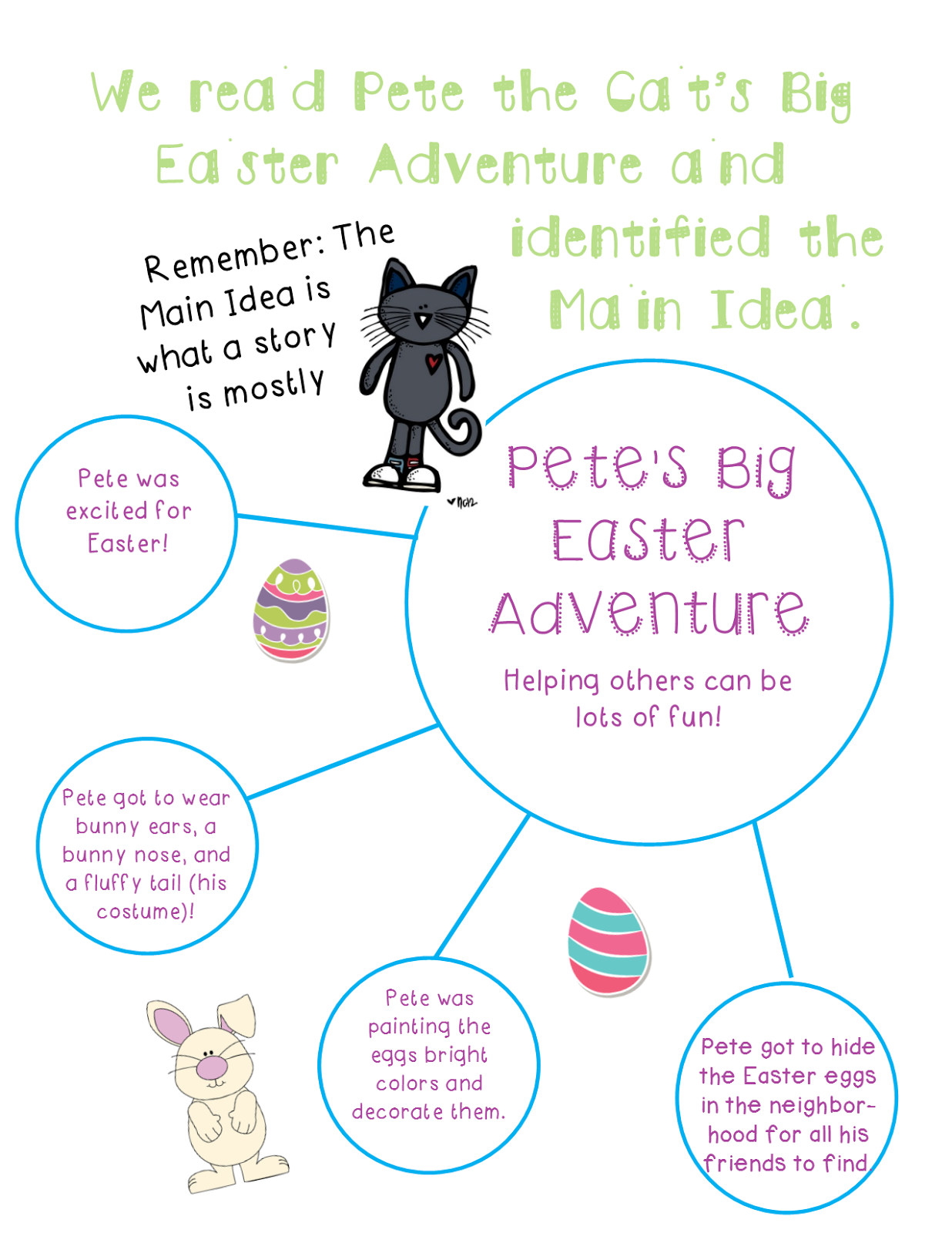 Pride And Primary Happy Easter With Pete The Cat And