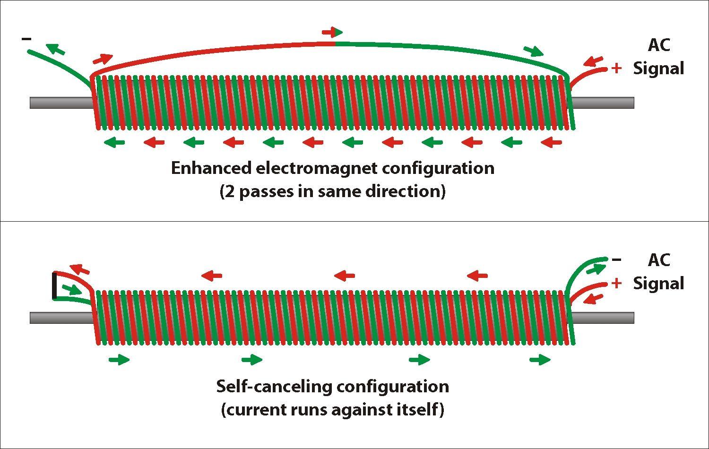 Tesla Bifilar Coil Magnet Generator Cerca Con Google Alternating Current Diagram Besides Bedini Motor Electrical Engineering Mechanical Electromagnetic