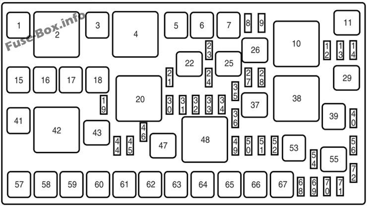 Under Hood Fuse Box Diagram Ford Edge 2007 2008 2009 2010 Ford Edge Fuse Box Ford Edge 2015