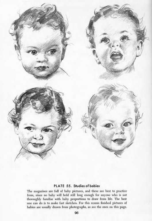 Drawing The Head And Hands By Andrew Loomis Andrew Loomis