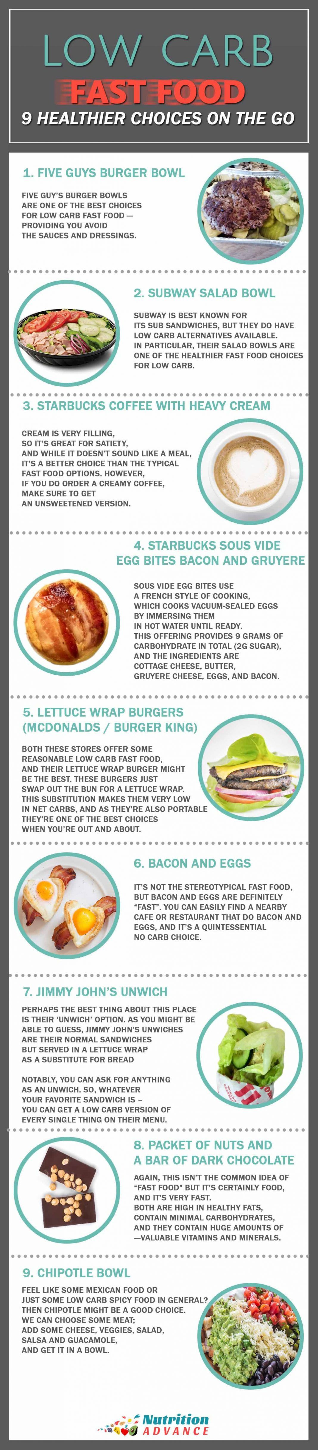 Keto and Fast Food: On the Go   Keto foods, Keto and Low carb