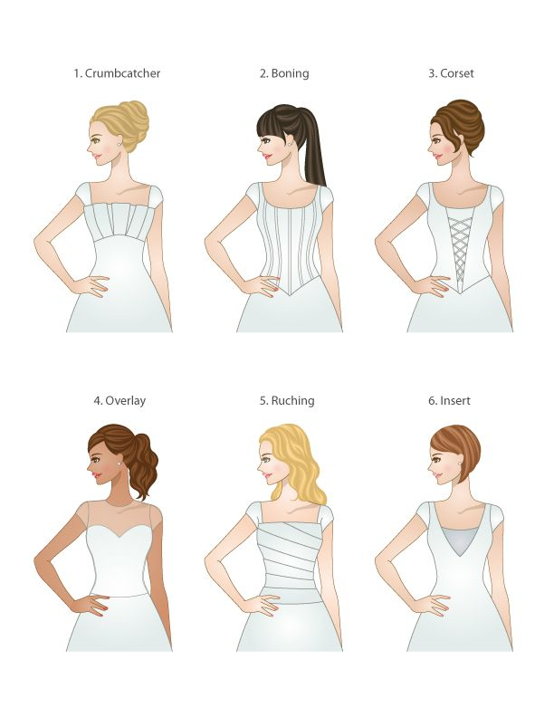 Before You Shop Take A Peek At These Super Helpful Infographics Modest Wedding Dresses Lds Wedding Dress Types Wedding Dresses Lds,Wedding Sunflower Yellow Flower Girl Dresses