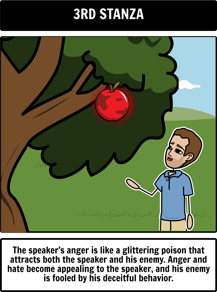 what is the poem a poison tree about