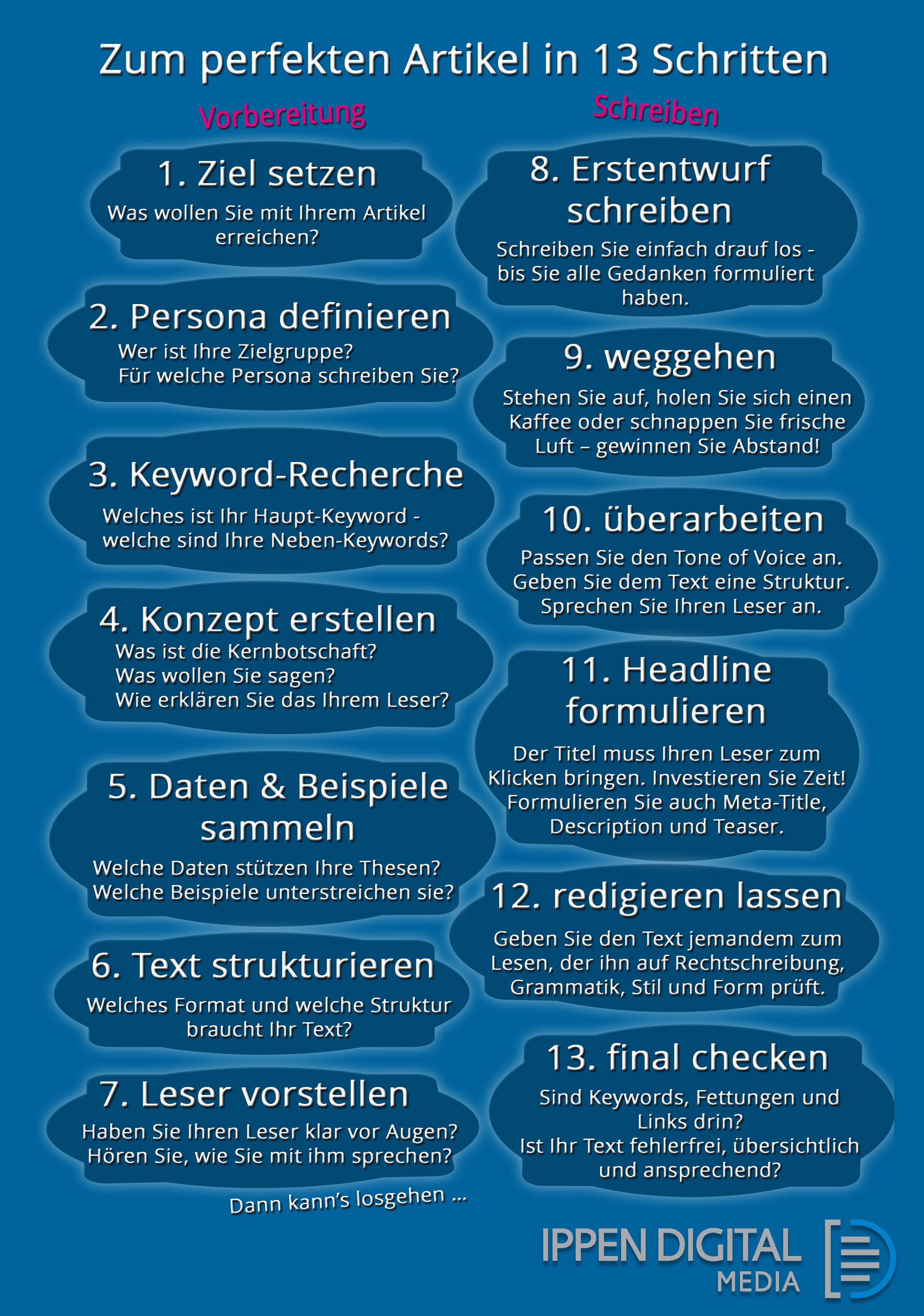 Checkliste: In 13 Schritten zum perfekten Online-Text. Einen guten ...