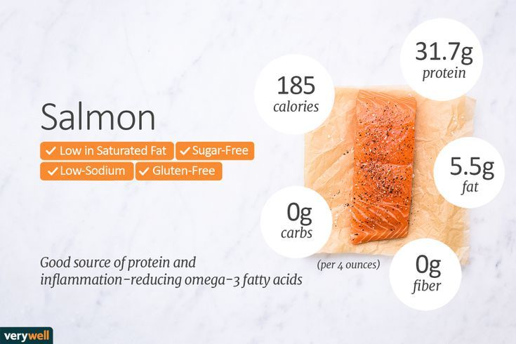 Should You Eat Salmon as a Healthy Addition to Your Diet?
