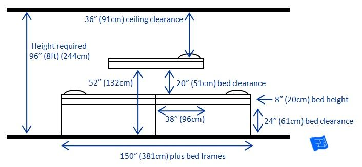 Here S More Built In Bunk Beds For 3 Bunks With Two Raised Bottom