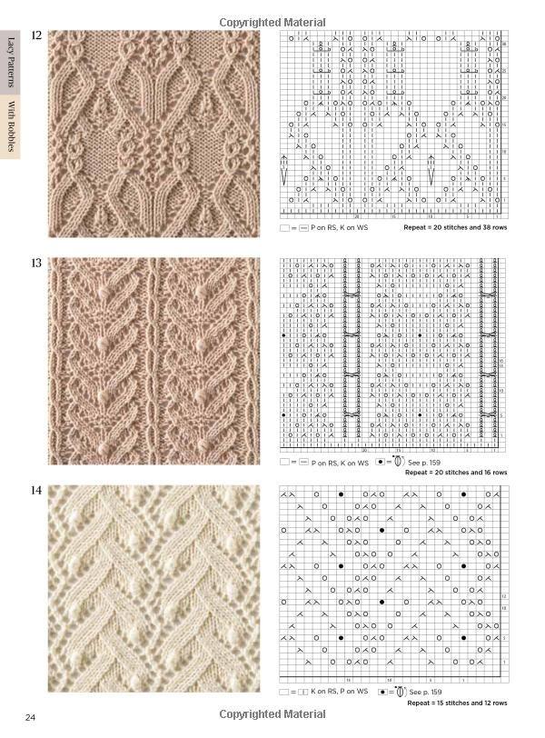Amazon.com: Japanese Knitting Stitch Bible: 260 Exquisite Patterns ...