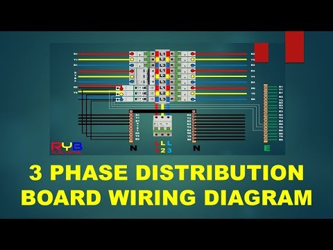 Pin By Emmanuel Granados Reyes On Company Library In 2020 Distribution Board Basic Electrical Wiring Home Electrical Wiring