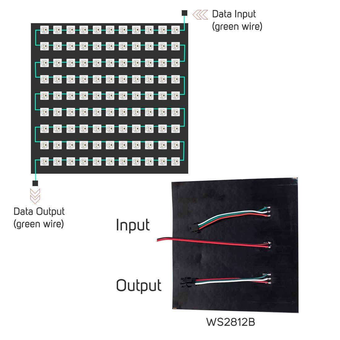 Example wiring diagram for controlling a WS2812B LED strip with a ...