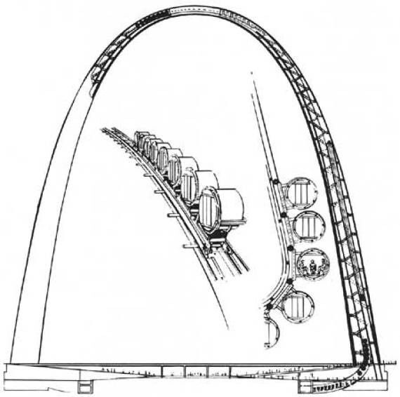 This Is How The Elevator Works In St Louis Gateway Arch St
