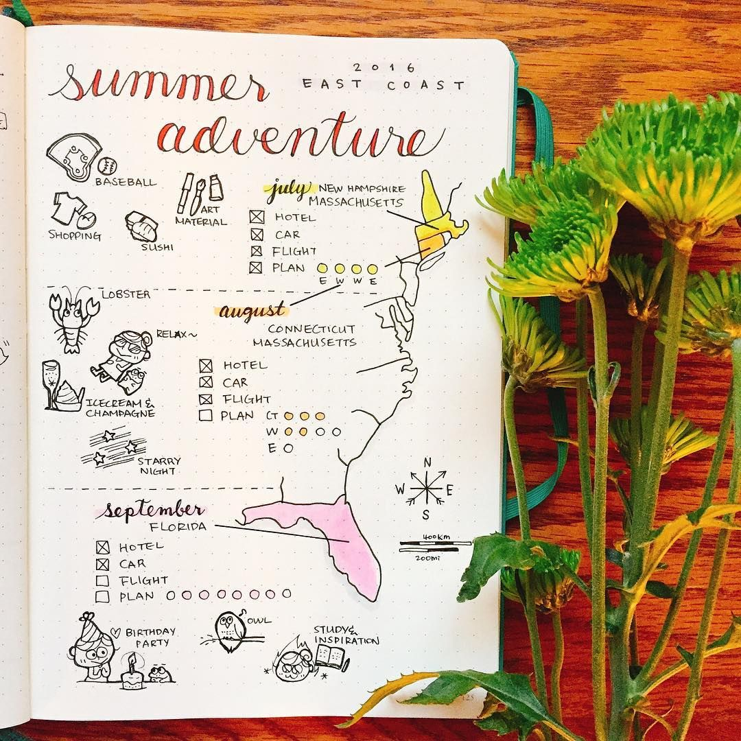 19 Travel Journal Layouts That Ll Make You Say Why Didn T I Think Of That Idées De Journal Journal Intime Journal De Voyage