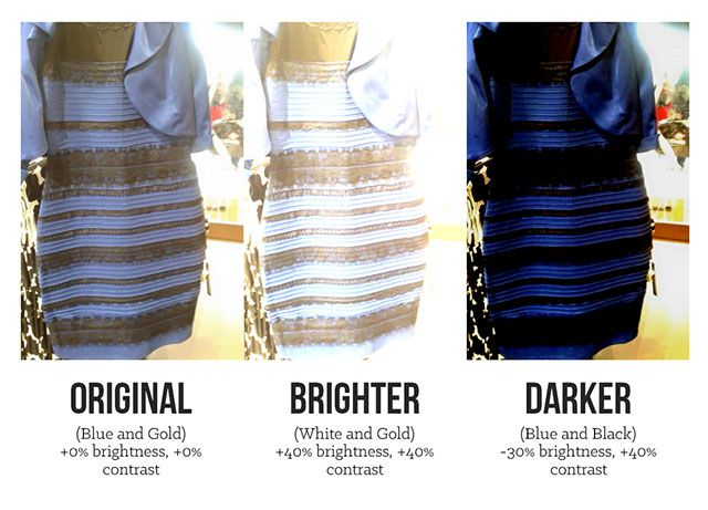 The White Gold Or Blue Black Dress The 5 Stages Of Dealing