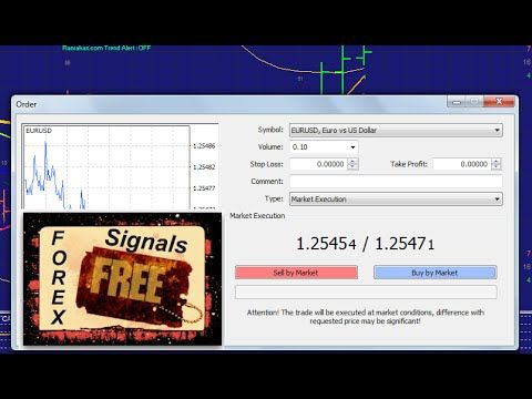 Forex signals with sms and email