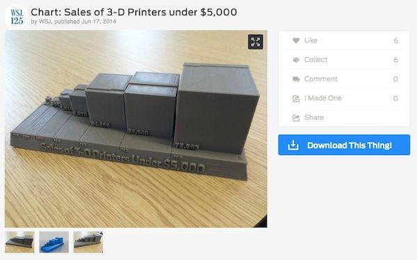WSJ bar chart turned into 3D bar chart #3Dprinting Data - what is a bar chart