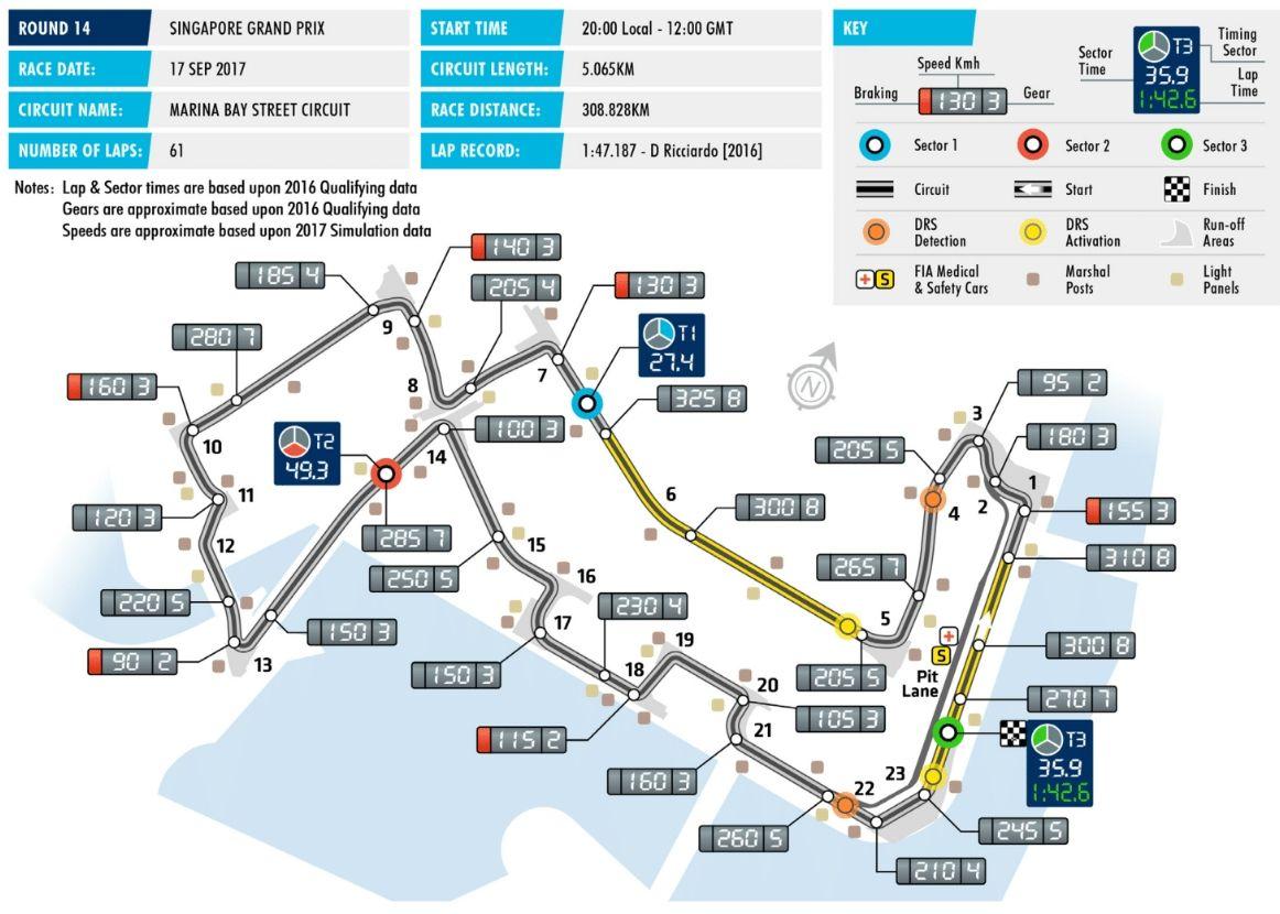 Marina Bay Circuit, Singapore   Singapore grand prix ...