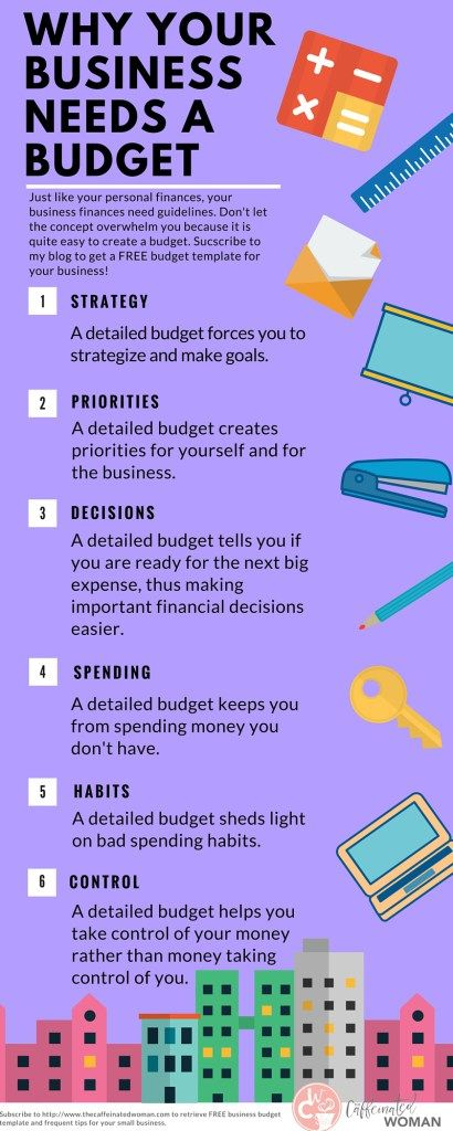 Business Budget 6 Reasons Why You Need One NOW Business, Budget - business budget template
