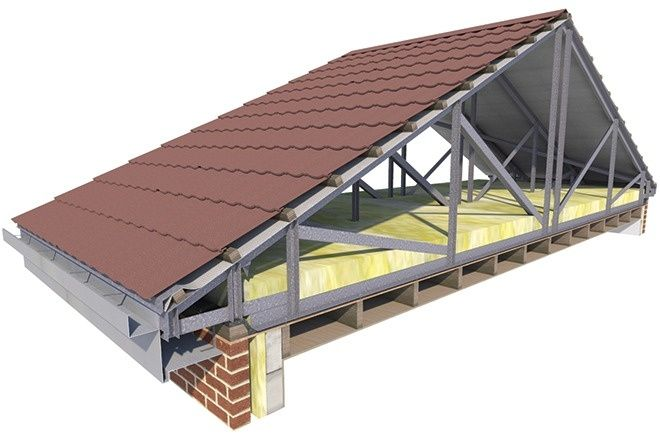 In a self supporting structure the trusses span the full for Pitched roof design plans