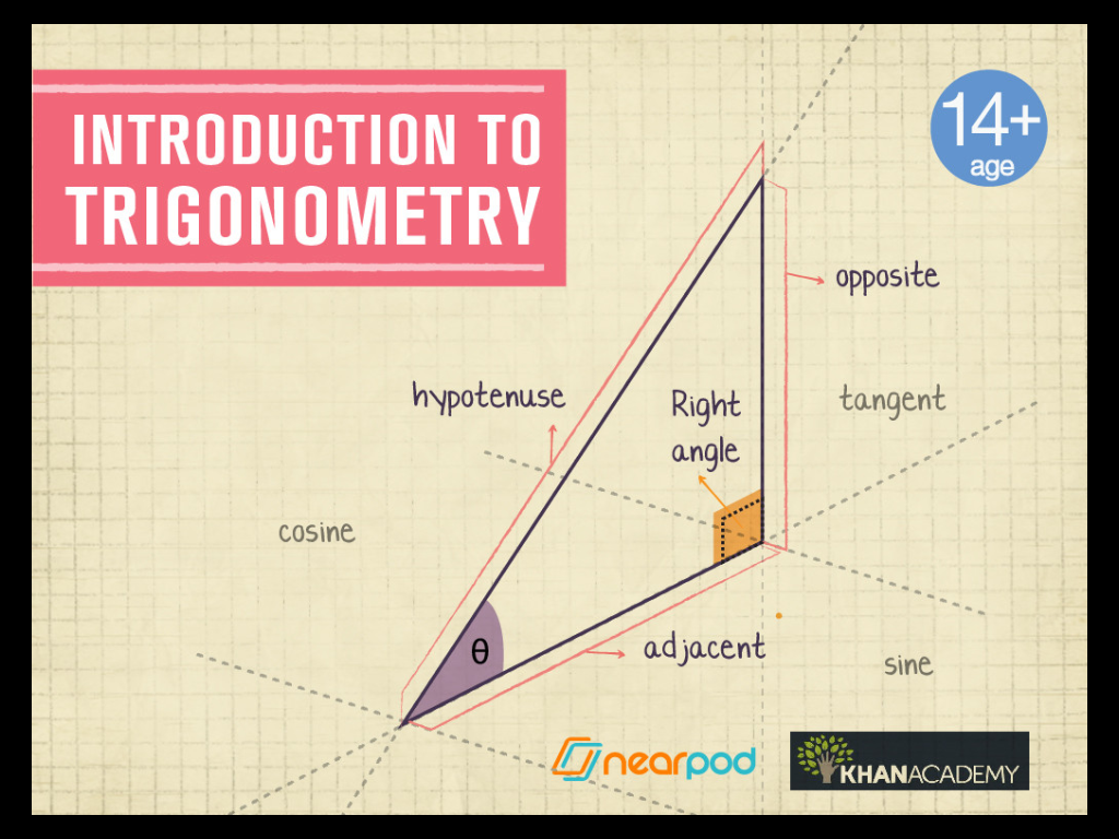 The Fundamentals Of Trigonometric Functions And