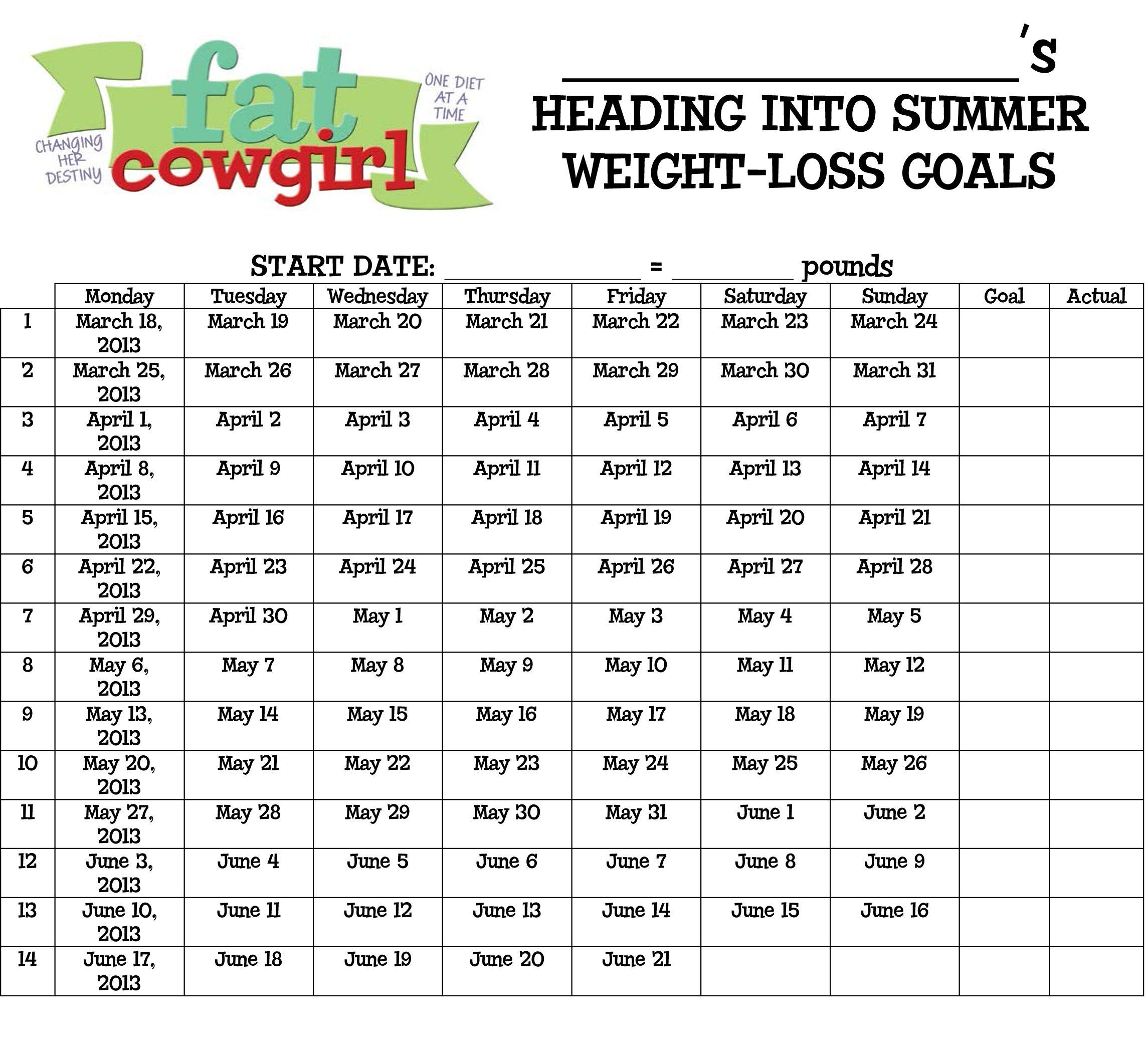 Heading into summer weight loss chart journal and planner ideas heading into summer weight loss chart geenschuldenfo Gallery