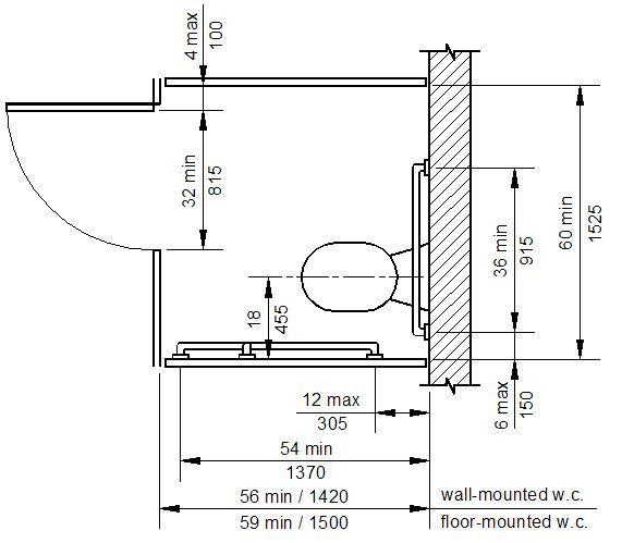 Minimum Toilet Cubicle Width Exquisite Exterior Decor ...