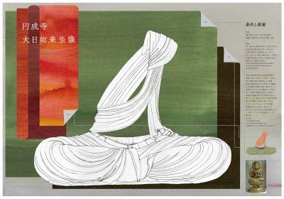 衣紋解剖図仏像の着衣のシワ(衣紋)の美しさを表現するポスター背景に着衣の展開図が示される