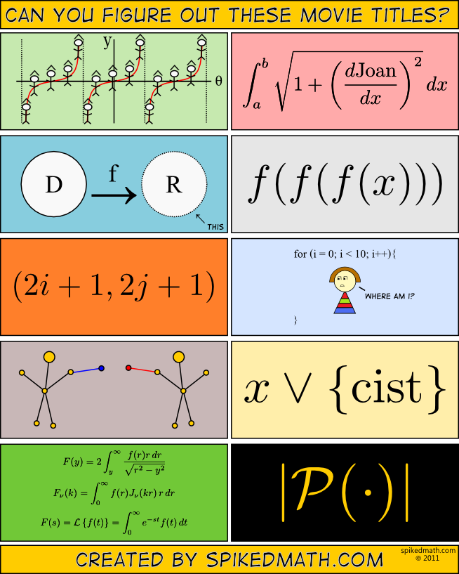 Movie math quiz! This comic makes me happy in general. I'm ...