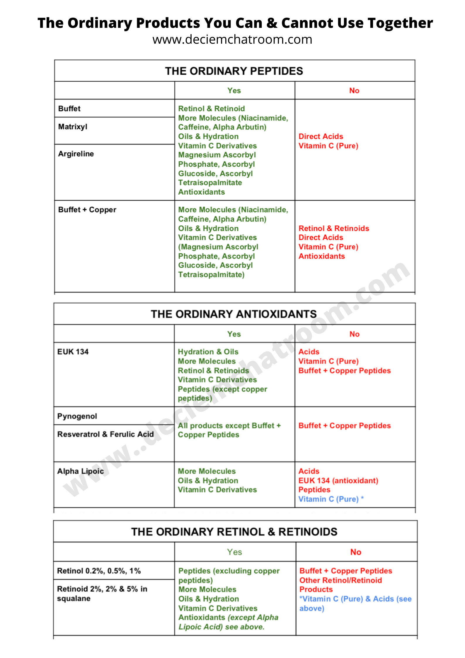 The Ordinary Products You Can Cannot Mix Easy Chart Chart Easy Eye Care The Ordinary Products The Ordinary Skincare Routine The Ordinary Skincare Guide