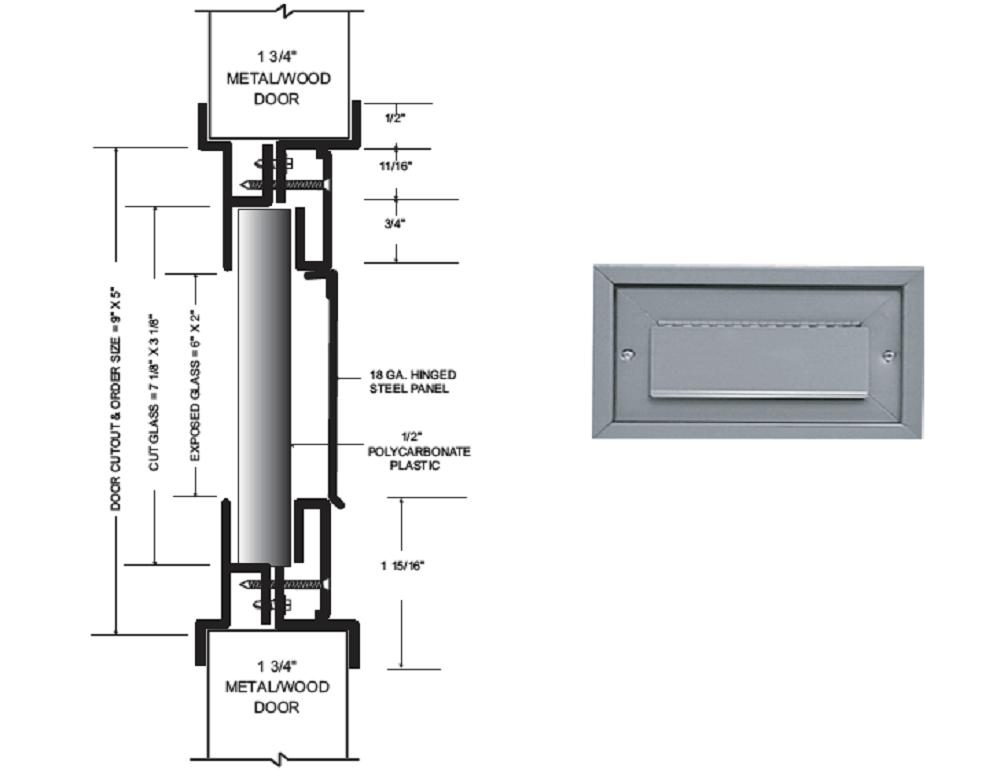 Pin On Commercial Door Hardware