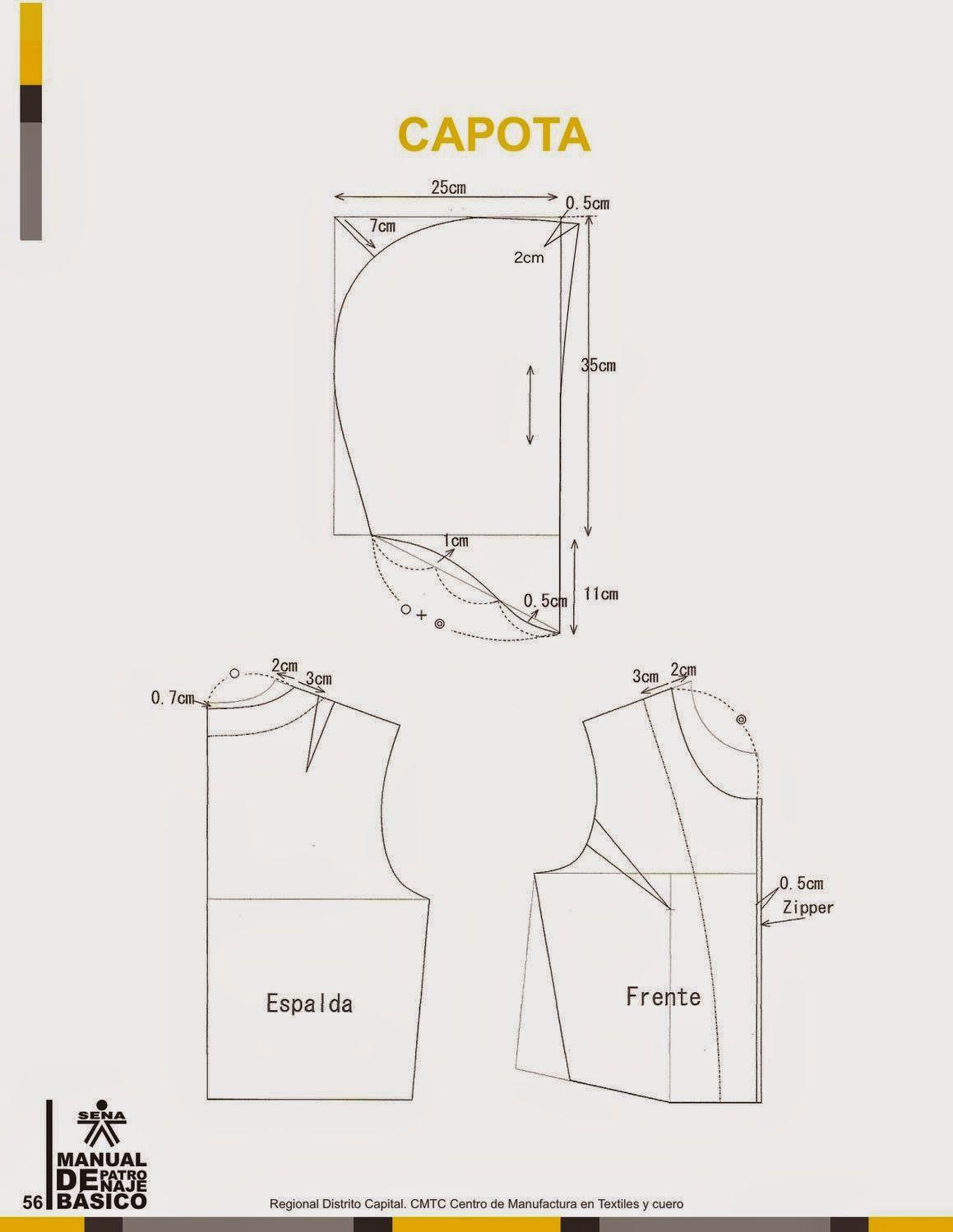 mi blog d costura: Patrones básicos | talles medidas | Pinterest ...