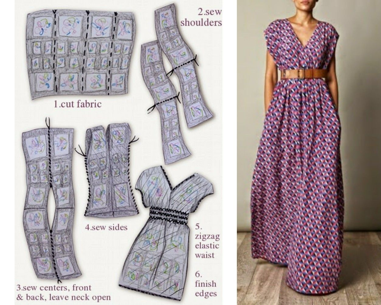 Idee Cucito Per Principianti : Robe facile à faire cest juste 4 rectangles patterns sewing