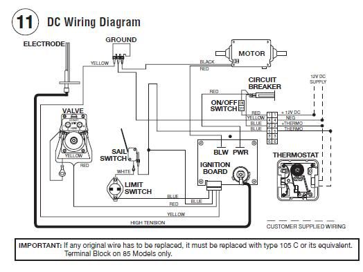holiday rambler wiring diagram