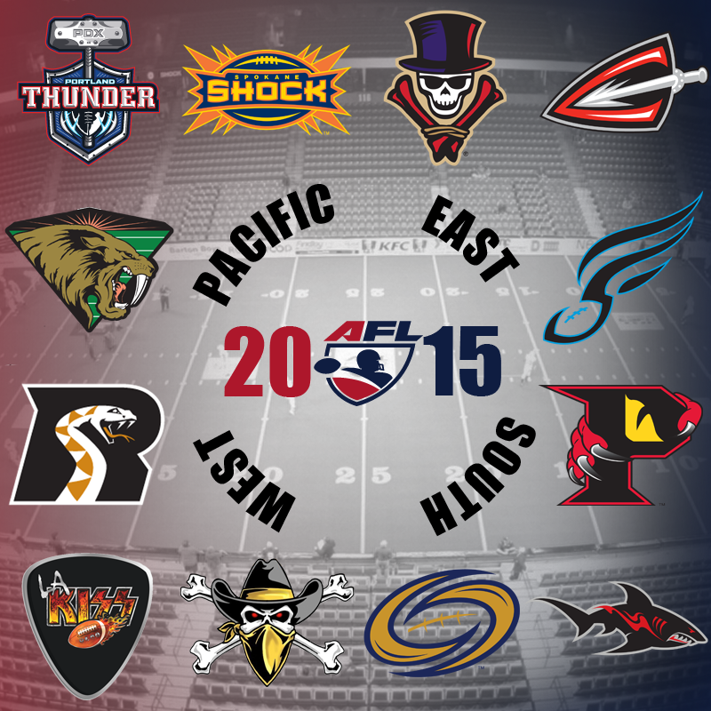 2015 AFL Division Alignment Image