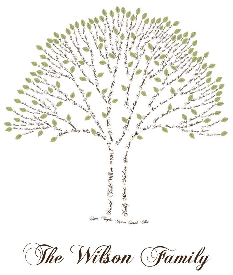 family+tree+with+names+as+branches | names this one is completely ...