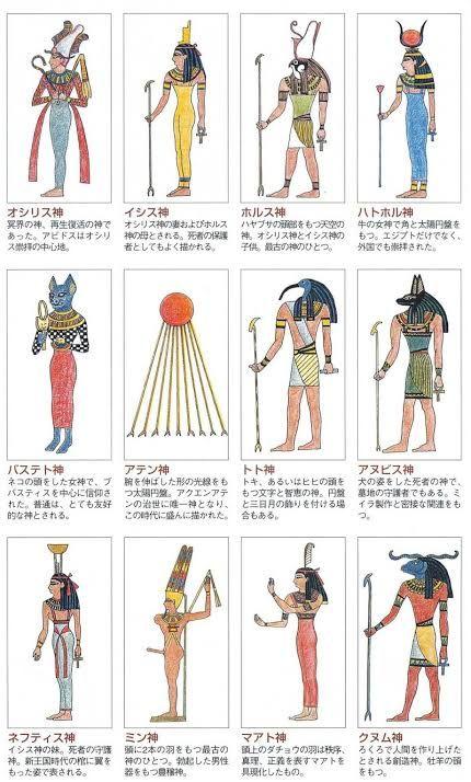 エジプト 神 一覧 【エジプト神話のストーリー】個性豊かな神々とあらすじをわかりやす...