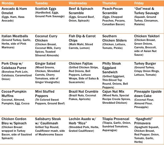 Pin By Steppy S Corner On Paleo 2 Other Than Food Paleo Diet Menu Paleo Menu Paleo Meal Delivery