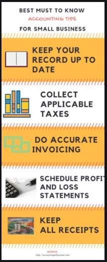 Accounting Tips For Small Business In 2020 Accounting Business
