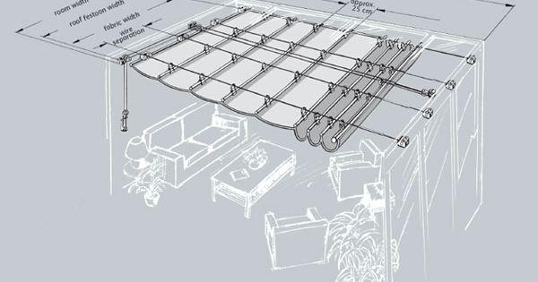 Retractable Pergola Roof Diy Retractable Patio Deck Awnings I