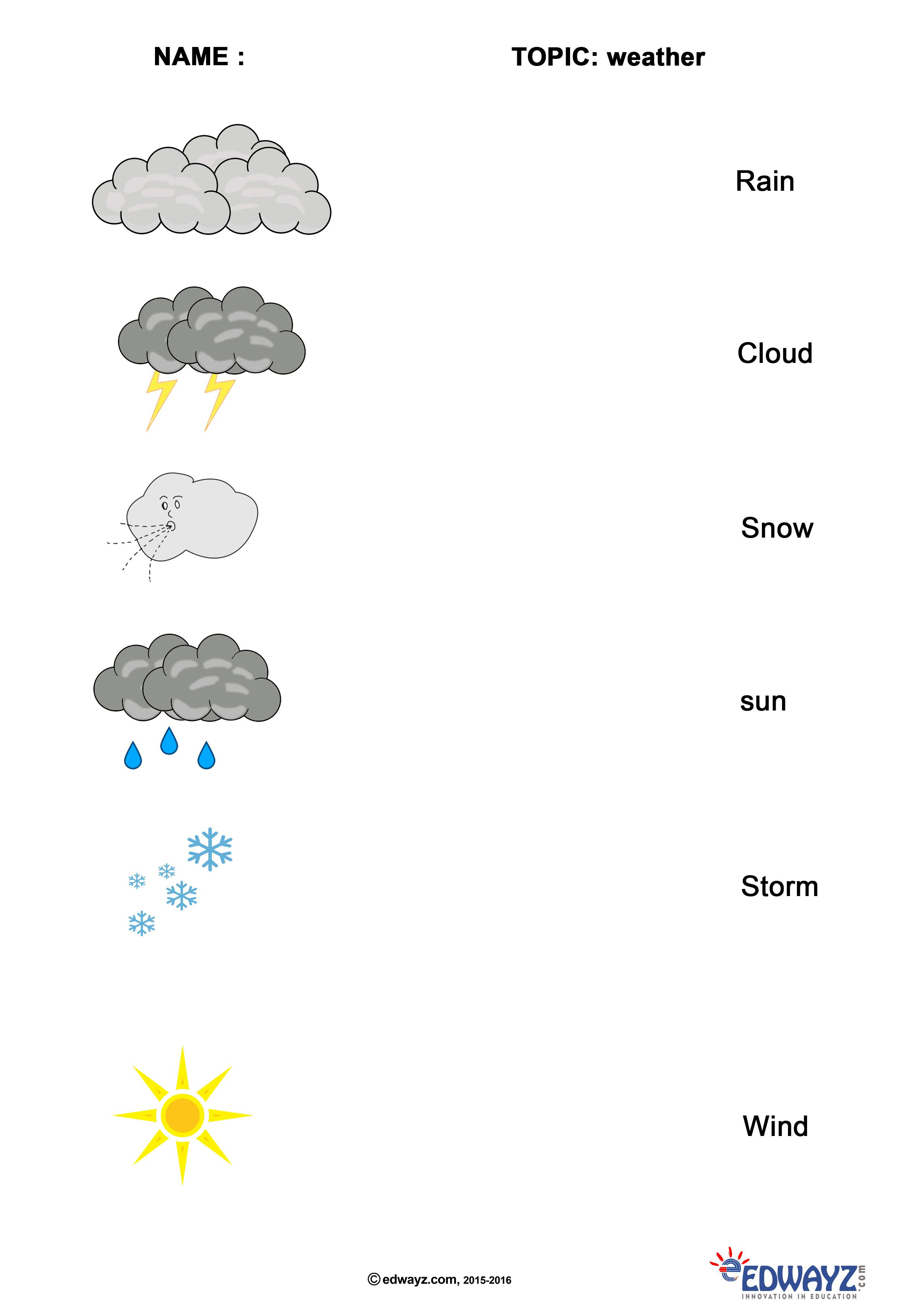 Weather Colouringposter Worksheets Learning