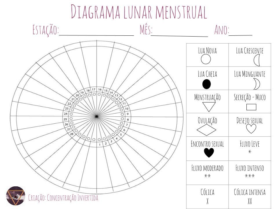 Diagrama Lunar Menstrual? Sim irmã! Desenvolvi um Diagrama Lunar ...