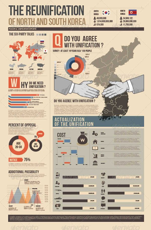 12 Best Infographic Templates Retro Style Infographic History