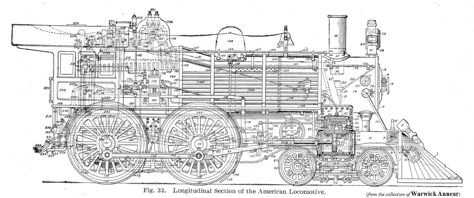 medium resolution of 4 4 0 american locomotive locomotive cutaways cross sections in steam locomotive diagram havana rr coal burning freight no 34 schemat