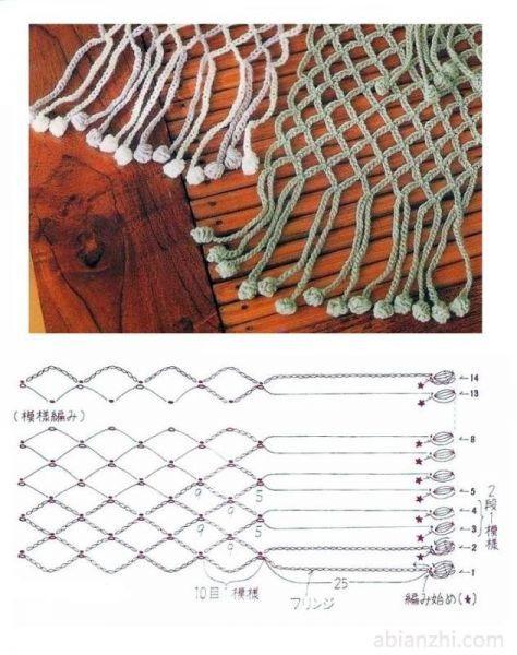 10 Patrones Pañuelos Cadenetas - Patrones Crochet | Tejidos bordes ...