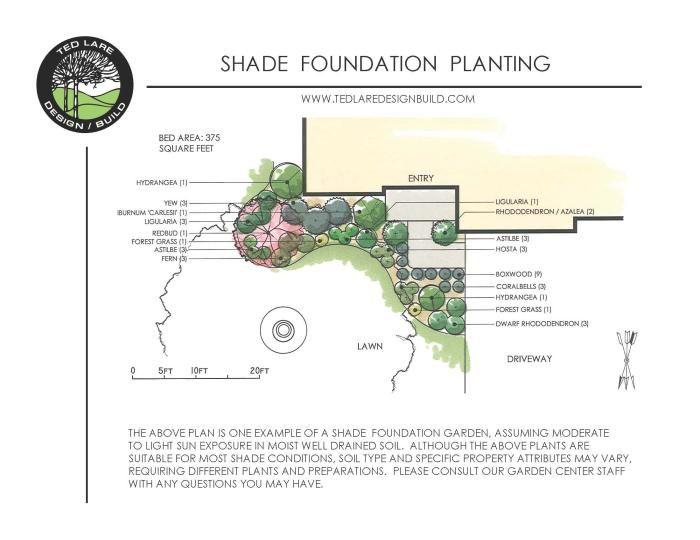 Ted Lare Garden Center   Design Plans